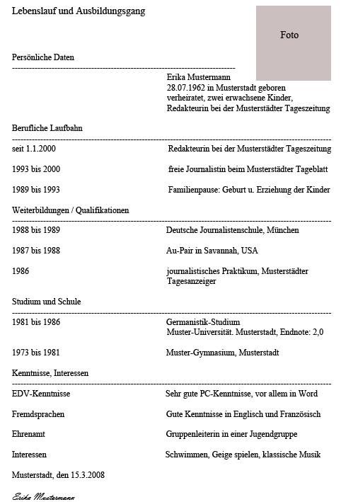 Gemütlich Fähigkeiten Setzen Lebenslauf Galerie - Entry Level Resume ...